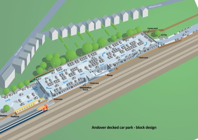 Andover Railway Station - Car Park Design Featured